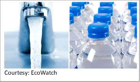Problem-with-drinking-Bottled-water